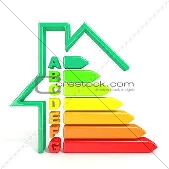 3D illustration of energy efficiency symbol