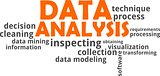 word cloud - data analysis