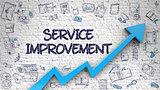 Service Improvement Drawn on White Wall. 3d.