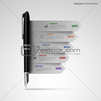 Time line info graphic with gray stripes on black pen