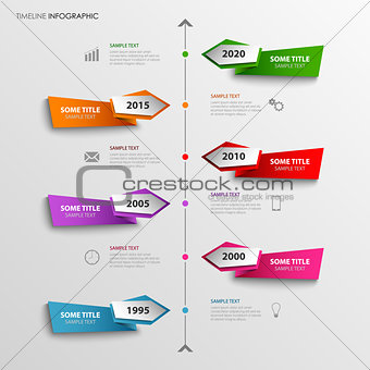 Time line info graphic with abstract colored indicators