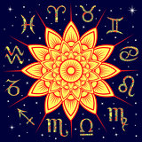 Twelve Zodiac signs around the Sun