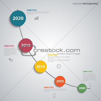 Time line info graphic with round labels on the curve