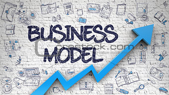 Business Model Drawn on White Wall. 3d.