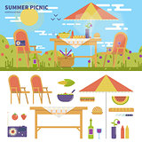 Summer picnic in the garden
