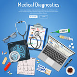 Medical diagnostics concept