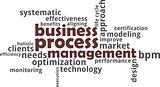 word cloud - business process management