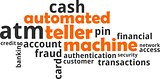 word cloud - automated teller machine