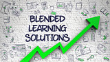 Blended Learning Solutions Drawn on White Wall. 3d.