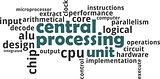 word cloud - central processing unit