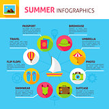 Summer Concept Infographics