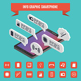 Elements of infographics smartphone isometric, vector illustration.