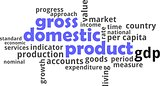 word cloud - gross domestic product