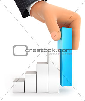 3d big hand and bar chart