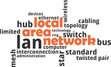 word cloud - local area network