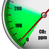CO2 low emission gauge