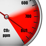 CO2 gauge high emission