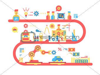 Strategy design flat concept