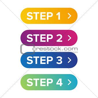 One two three four progress bar button