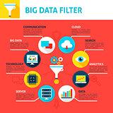 Big Data Filter Infographics