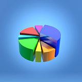 3D circular statistics graphic