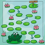 Game template with frog in field background illustration