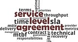 word cloud - service level agreement