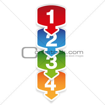 One Two Three Four progress bar