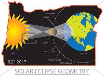 2017 Solar Eclipse Geometry Across Oregon Cities Map Illustratio