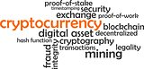 word cloud - cryptocurrency