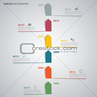 Time line info graphic with colored arrows above each other