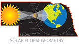2017 Solar Eclipse Geometry Across Nebraska Cities Map Illustrat