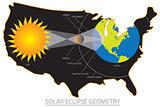 2017 Total Solar Eclipse Across USA Geometry Illustration