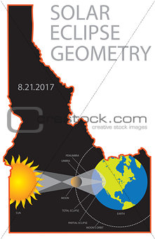 2017 Solar Eclipse Geometry Idaho State Map Illustration