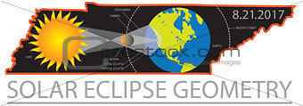2017 Solar Eclipse Geometry Across Tennessee Cities Map Illustra