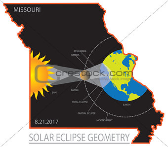 2017 Solar Eclipse Geometry Across Missouri State Map Illustrati