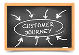 Customer Journey Foucs