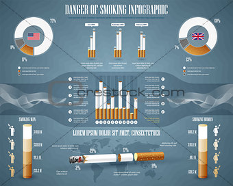 Cigarette and Smoking Infographic Concept