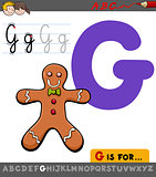 letter g with cartoon gingerbread man