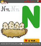 letter n with cartoon bird nest