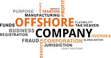 word cloud - offshore company