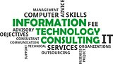 word cloud - information technology consulting