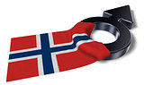 mars symbol and flag of norway - 3d rendering