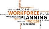 word cloud - workforce planning