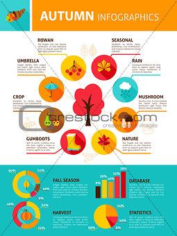 Autumn Season Infographics