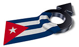 mars symbol and flag of cuba - 3d rendering