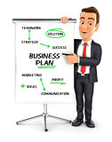 3d businessman writing business plan on paperboard