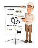 3d delivery man writing on paperboard