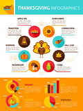 Thanksgiving Day Infographics