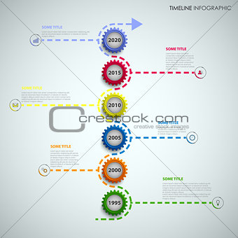 Time line info graphic with colored gears above each other